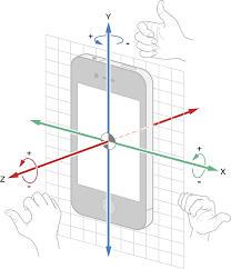 Metodos para calibrar el sensor giro metro en Android